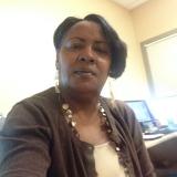 Twolly from Carrollton | Woman | 63 years old | Sagittarius