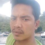 Risky from Mataram   Man   19 years old   Cancer