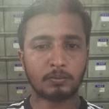 Suryakumar from Kampung Sungai Ara | Man | 28 years old | Leo