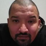Raiders from Slayton | Man | 34 years old | Gemini