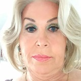 Hotcougar from Orlando | Woman | 64 years old | Aries