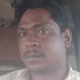 Jitendra from Bangalore | Man | 33 years old | Gemini