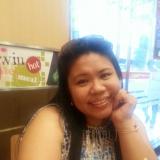 Dimple Mjess from Kuala Lumpur | Woman | 39 years old | Sagittarius