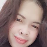Jawakebumenpq from Jawa | Woman | 34 years old | Libra