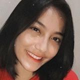 Deaananda from Balikpapan | Woman | 26 years old | Virgo