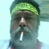 Bob from Dexter | Man | 48 years old | Scorpio