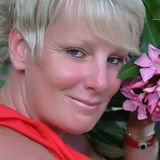 Sara from Birmingham | Woman | 49 years old | Cancer