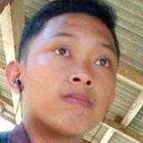 Zein from Palembang   Man   25 years old   Libra