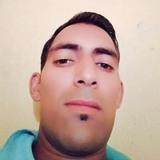 Pramodkumar from Shimla | Man | 32 years old | Aries