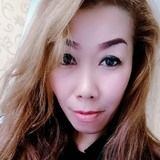 Niszhia from Denpasar   Woman   20 years old   Pisces