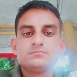 Suresh from Karnal   Man   27 years old   Sagittarius